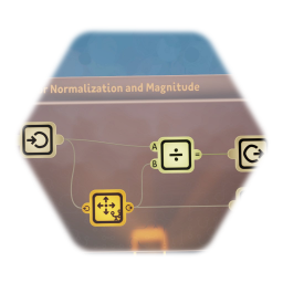 Vector Normalization and Magnitude